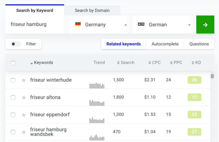 Screenshot von einem Keyword Tool mit lokaler Suchanfrage