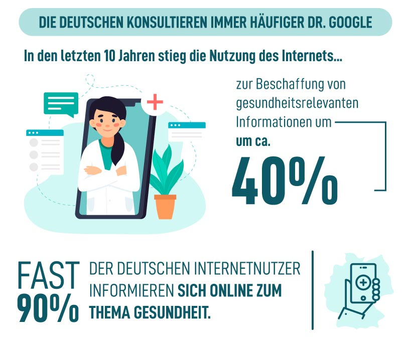 statistiken arzt marketing